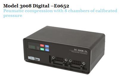model3008
